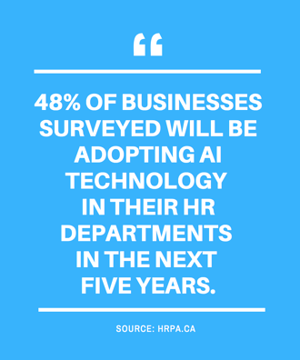48% of businesses surveyed will be adopting AI technology in their HR departments in the next five y.png