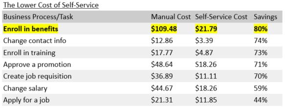 Manual-Benefits-Enrollment-Costs.png
