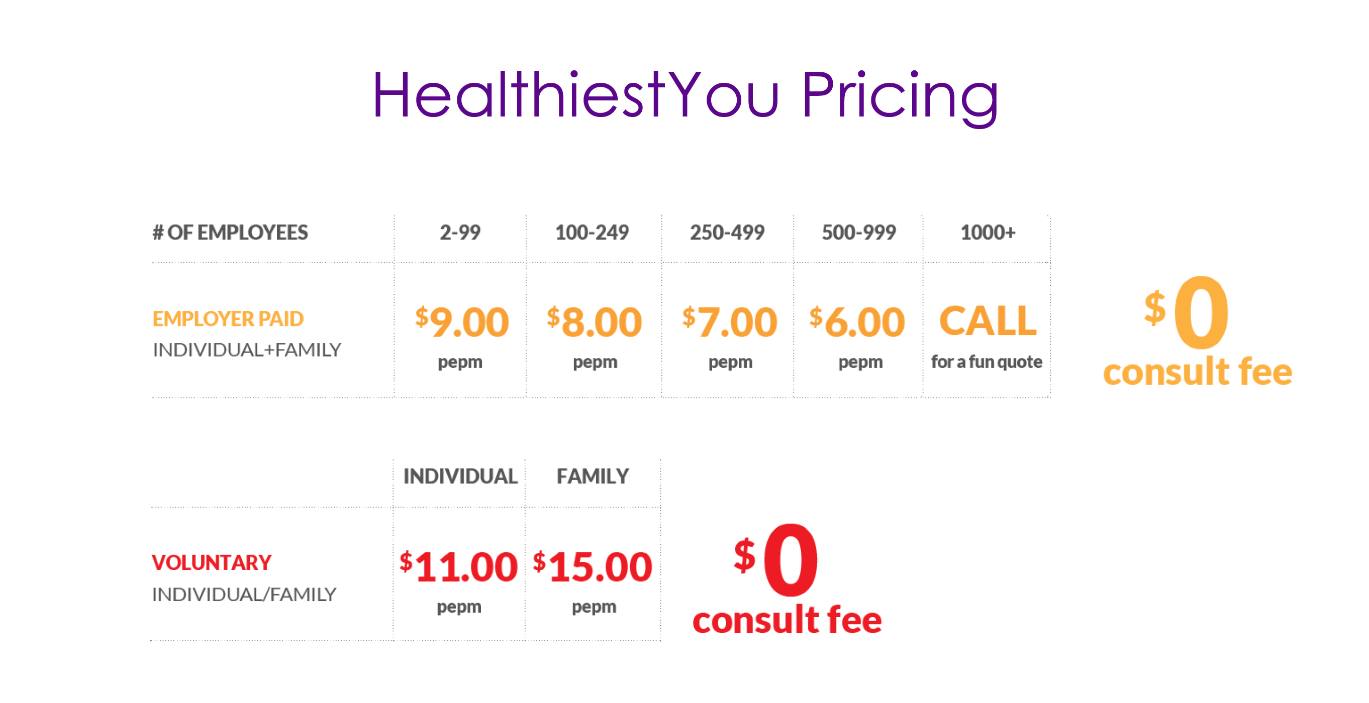 HealthiestYou Pricing