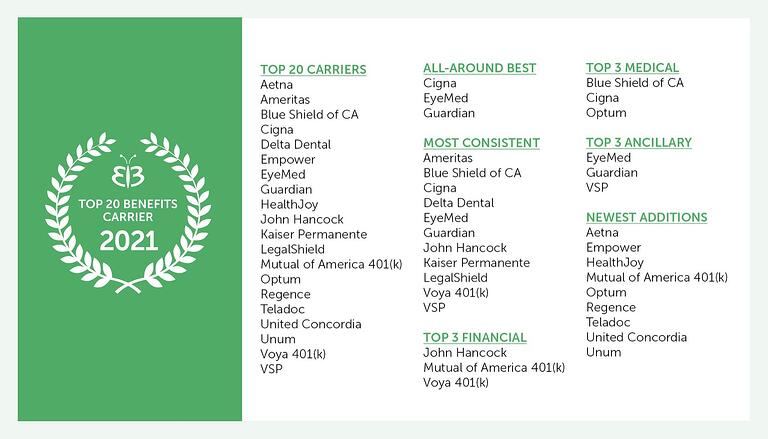 top20carriers-1
